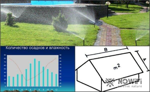 как расчитать расход воды для дома