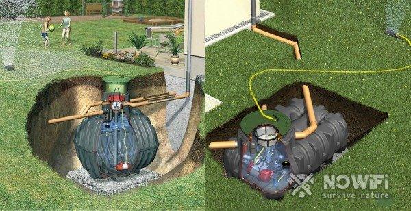 готовые системы для очистки дождевой воды