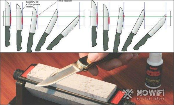 процесс правильной заточки ножа