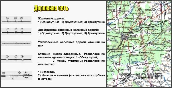 знаки дороги на топографических картах