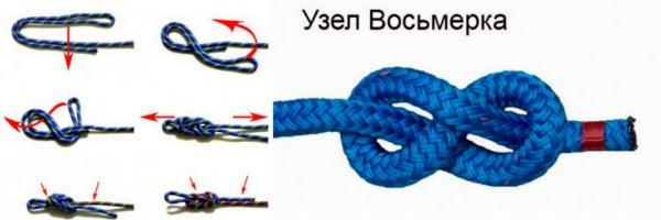 Как вяжется узел восьмерка