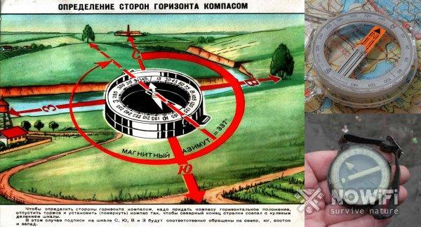 Как работает компас