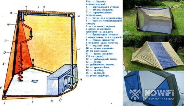 Из чего можно сделать палатку
