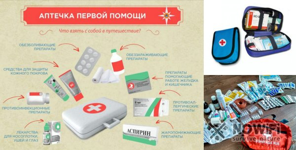 Походная аптечка
