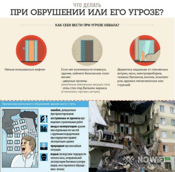 Причины обрушения зданий