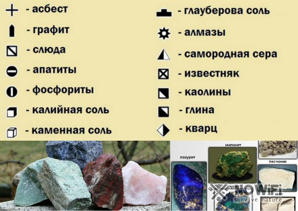 Неметаллические полезные ископаемые